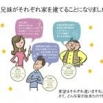 6月イベント①