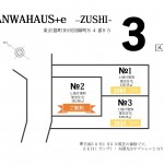 【SANWAHAUS+e図師仕様書】 価格表